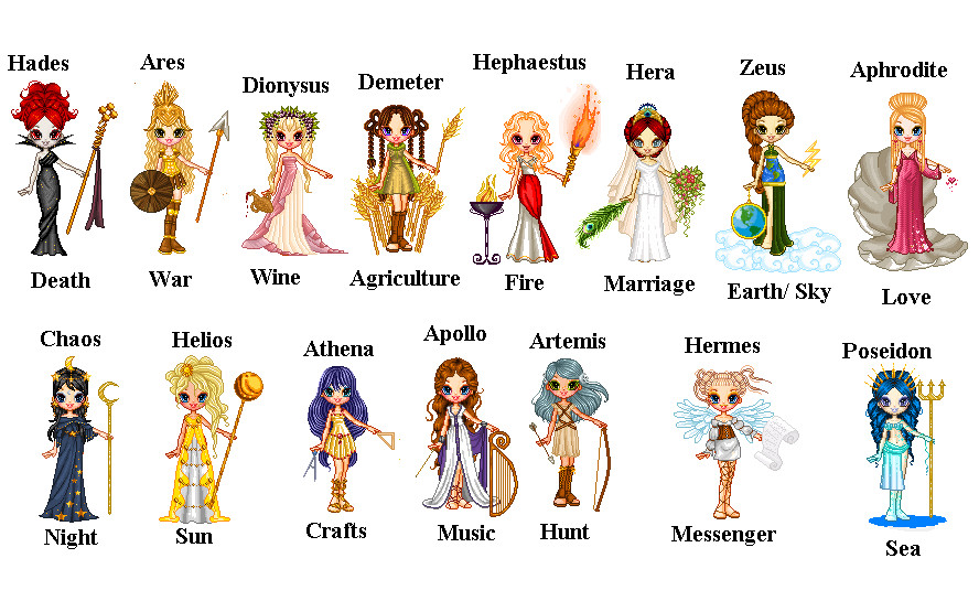 the greek gods and how they