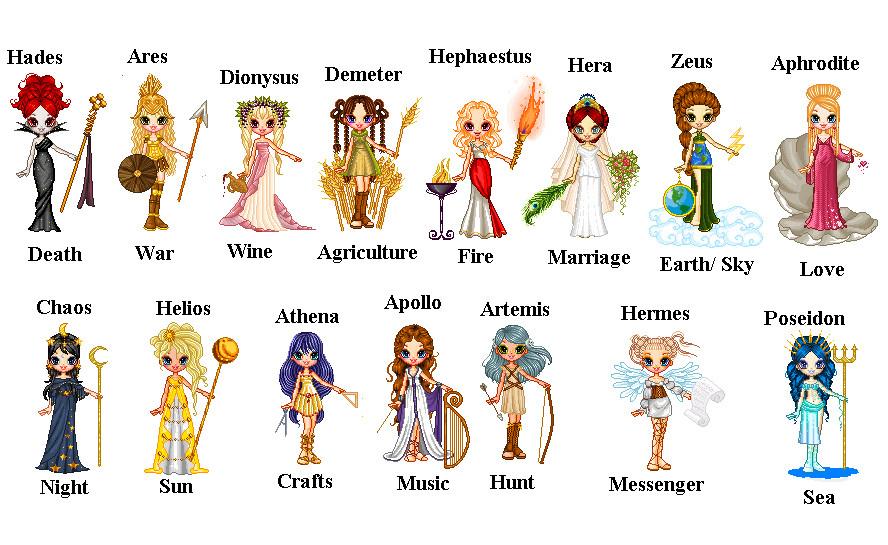 greek gods and mortals relationship advice