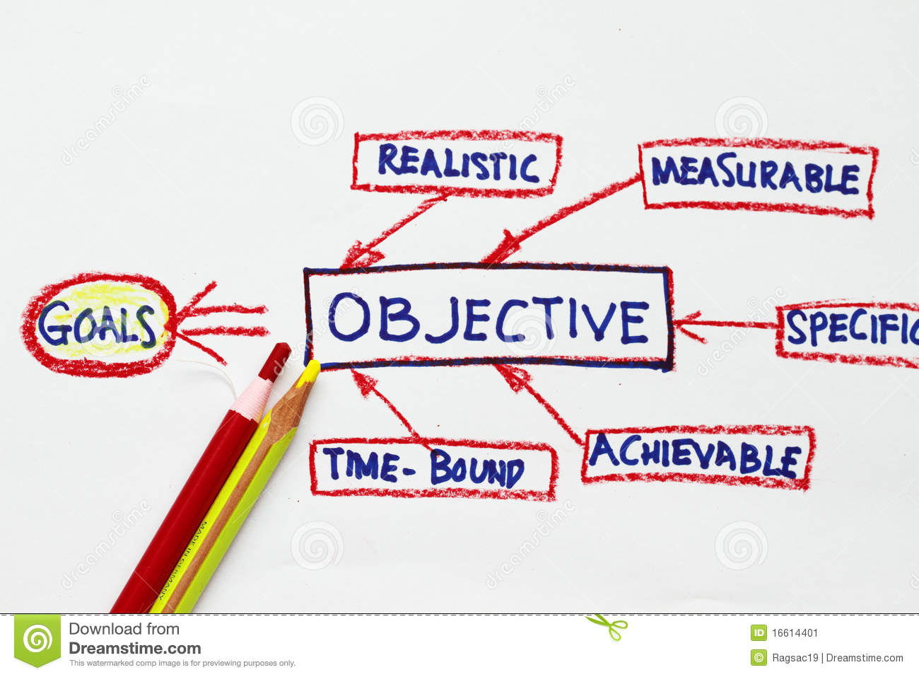goals and objects of health communication Writing good goals and smart objectives public health practice  communications technologies will result in  presentation slides - writing good goals and smart .