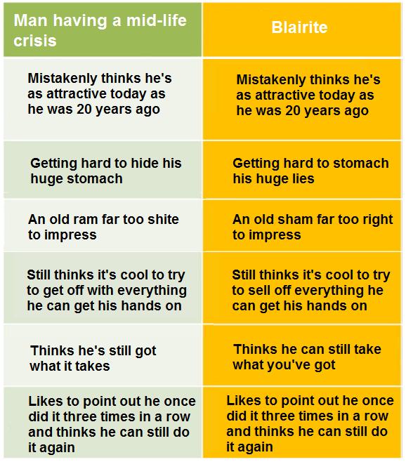 Midlife crisis symptoms