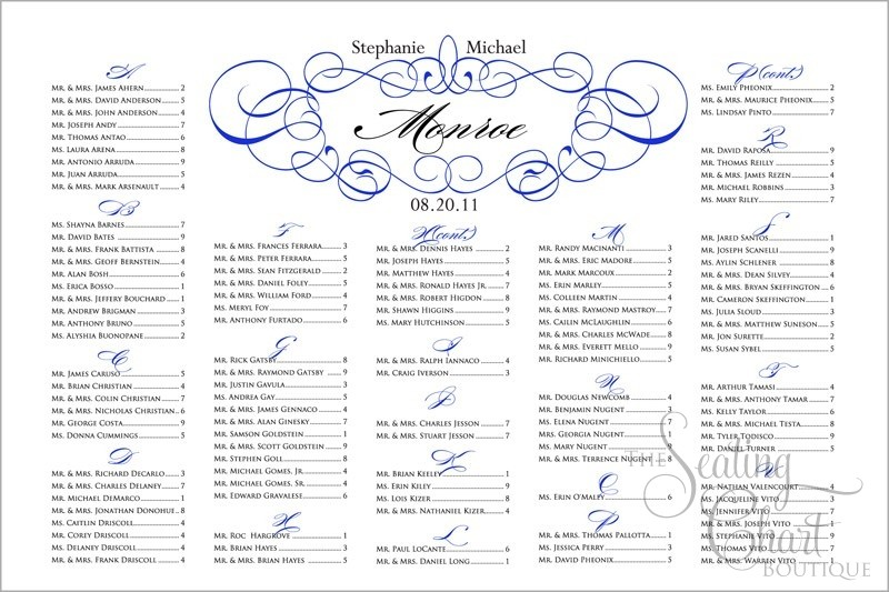 Quotes Wedding Guest Seating Quotesgram