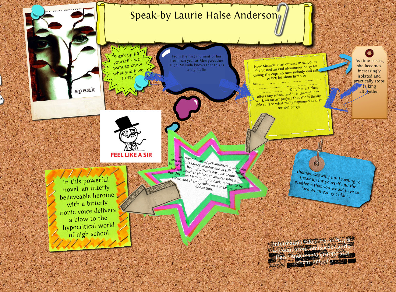 theme essay on the book speak Talk about a book describe a book  farooq anwar on speak to yourself and find your  what to think about before you start writing an ielts essay.