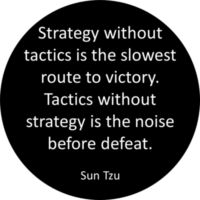 sun tzu August 3, 2015 vilnius, lithuania in 506 bc, the ancient chinese general sun  tzu was in command of a vast army of the wu kingdom,.