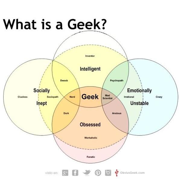 quotes sayings dork nerd geek  quotesgram