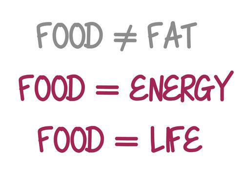 Meat Quotes: Energy Fitness Quotes. QuotesGram