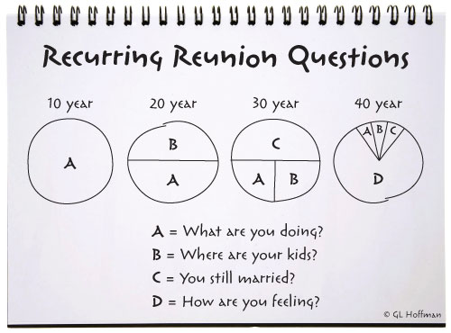 Reunion Quotes And Sayings: Reunion Quotes And Jokes. QuotesGram