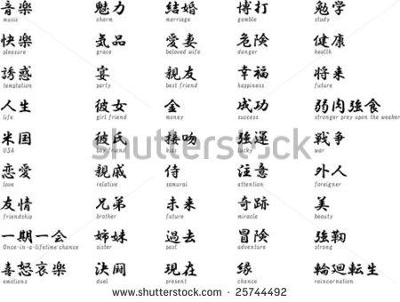 Quotes In Japanese Kanji Quotesgram