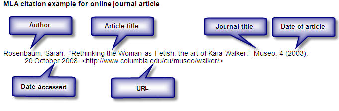 how do i cite an online article