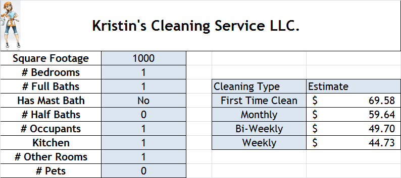 Cleaning Company Quotes Quotesgram