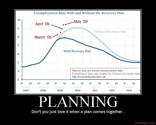 Funny Planning Quotes Quotesgram