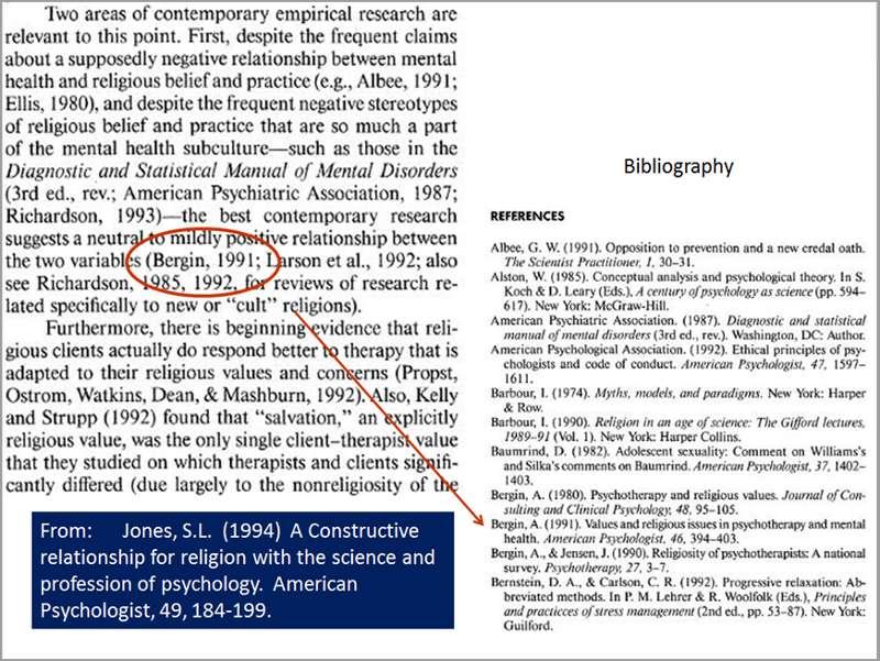 Apa essay citation