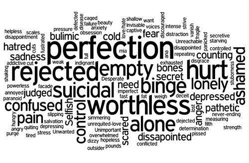 Positive Bulimia Nervosa Quotes. QuotesGram