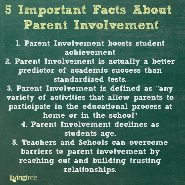 Parent Involvement Quotes. QuotesGram