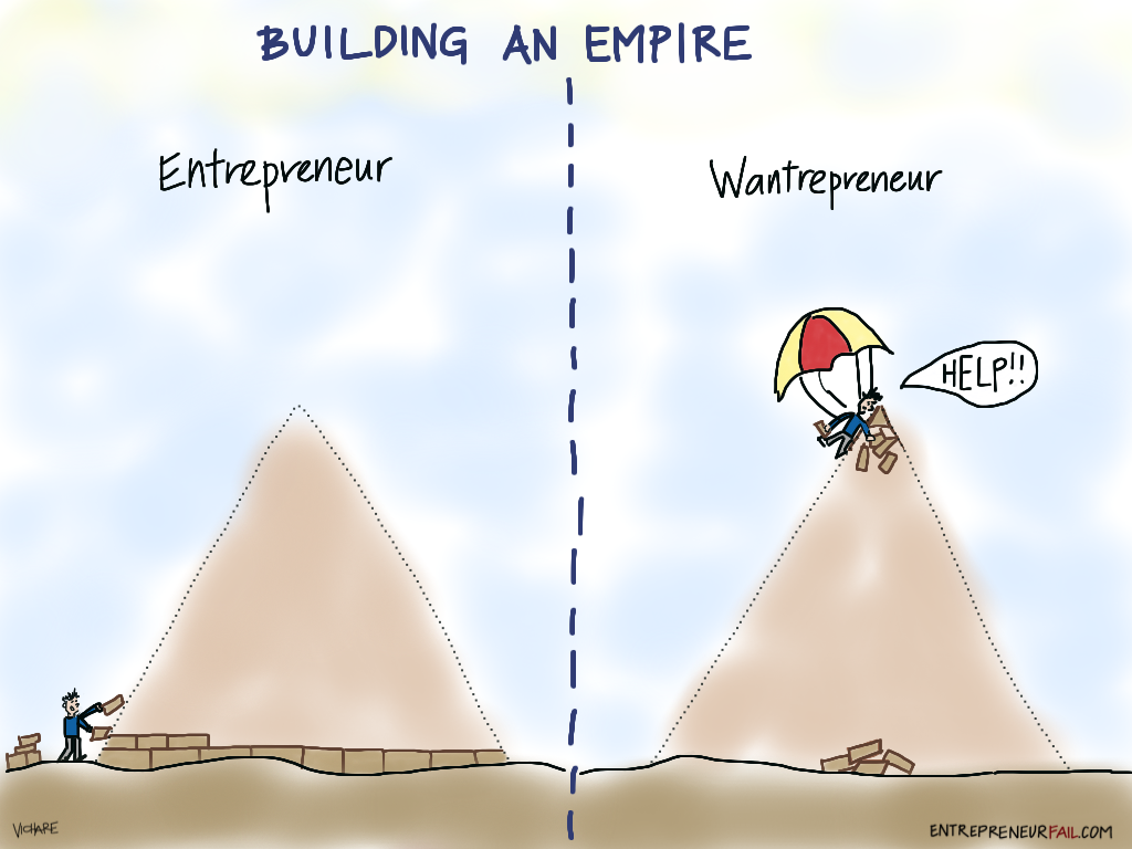 Quotes About Building An Empire. QuotesGram
