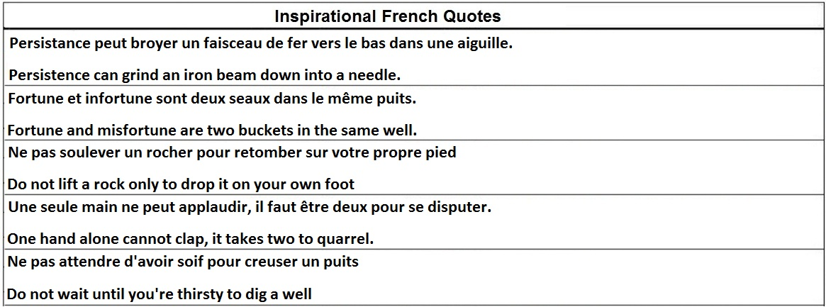 French Revolution Quotes Quotesgram: Inspirational Quotes In French. QuotesGram