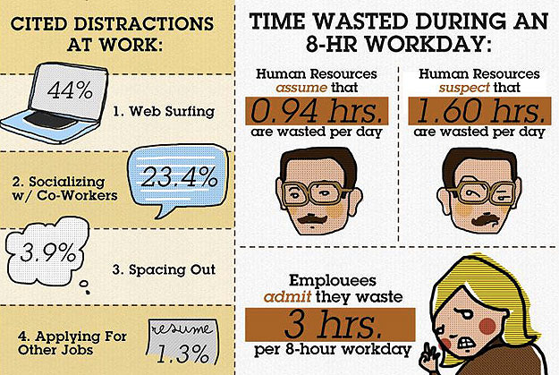 Funny Quotes About Lazy Workers. QuotesGram