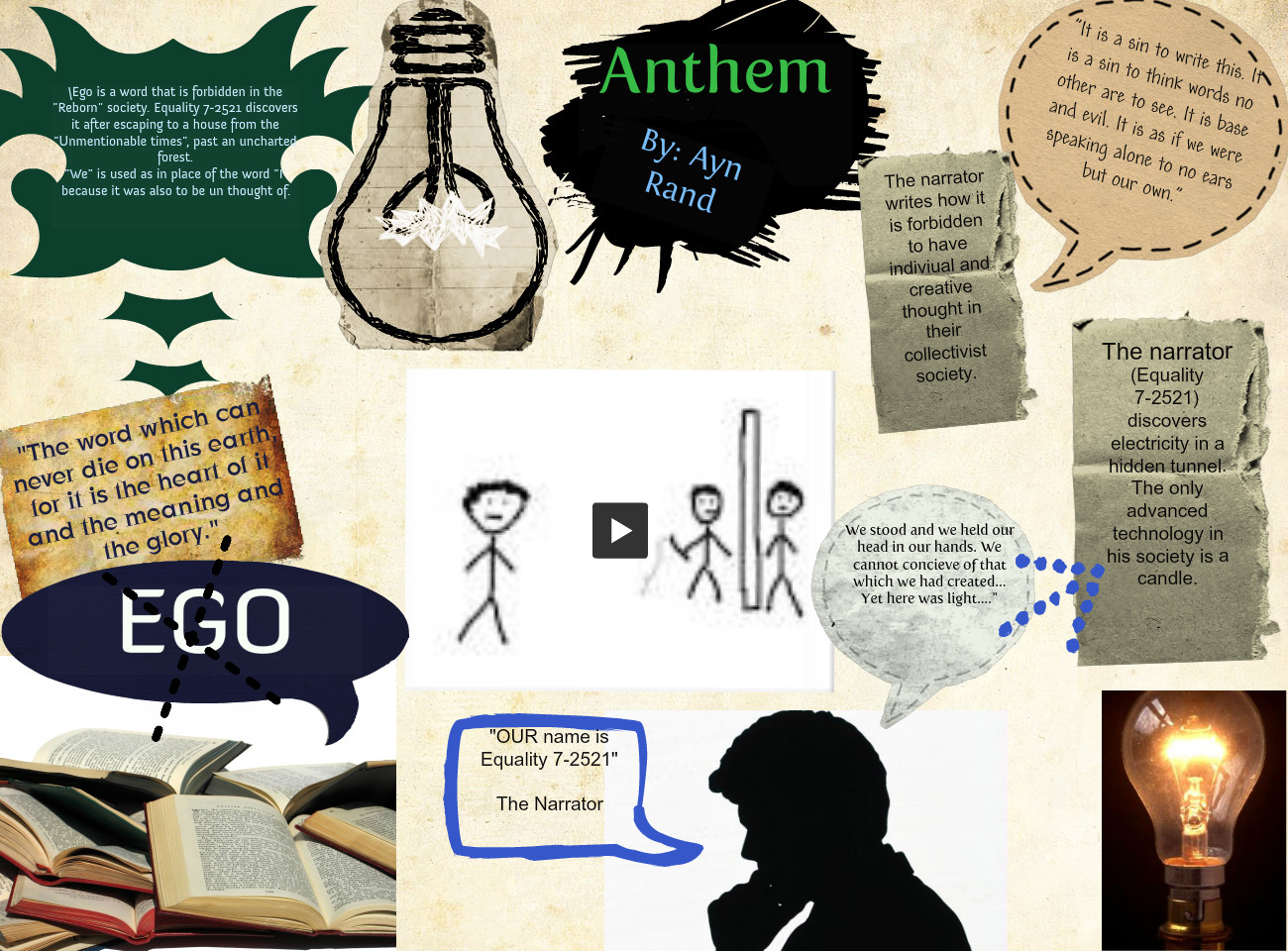 life mandates in the book anthem by ayn rand Ayn rand saw common core agenda in  i recently read ayn rand's 1937 book, anthem  came to give us our life mandates which tell those who reach their.