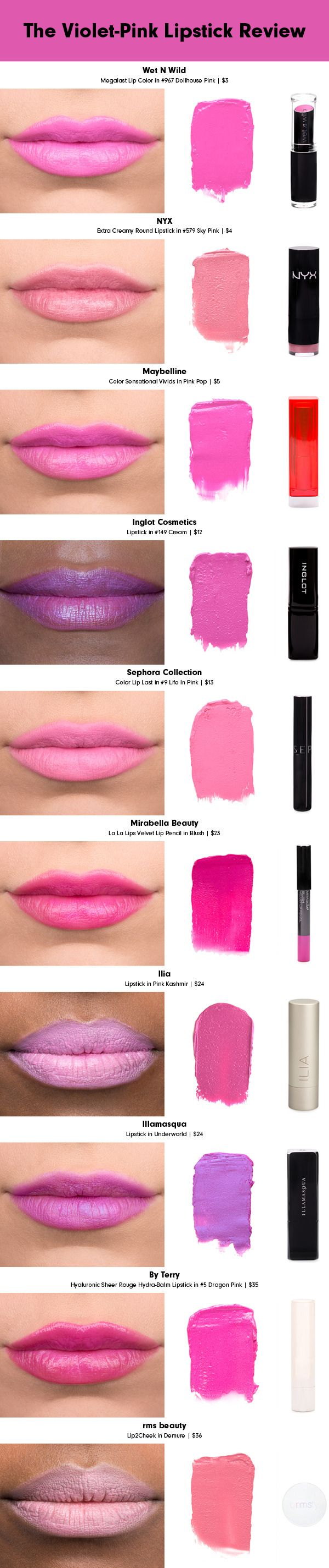 Quotes About Pink Lipstick. QuotesGram