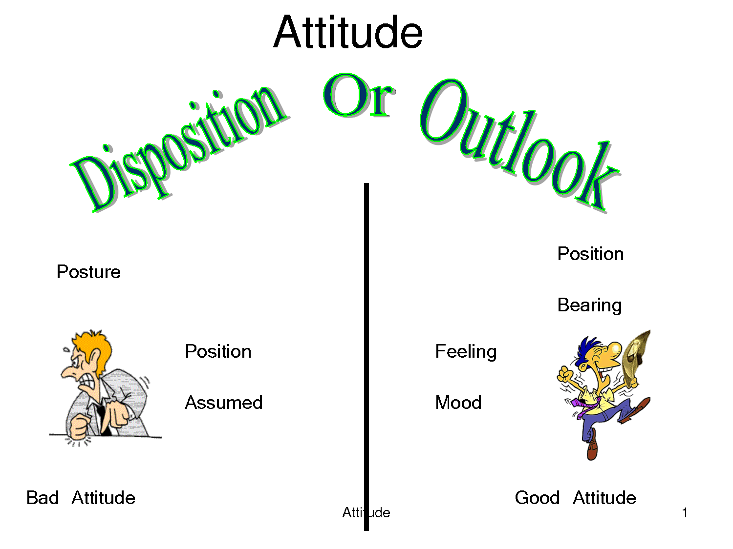 attitude at work Five attitudes that are important in workplaces by lynda moultry belcher related articles 1 [behavior vs attitude] | behavior vs attitude in employees it is important to have a helpful attitude at work.