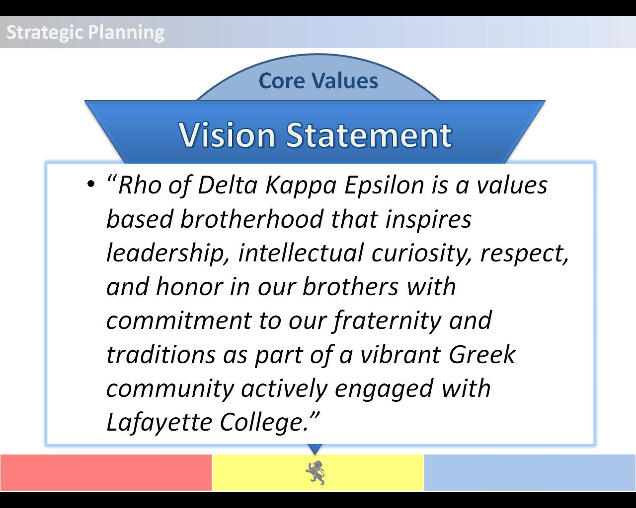 kodak strategic vision statement Best practice implementing a mission, vision strategic quality management goals must focus on both financial goal statements from the eastman kodak company.