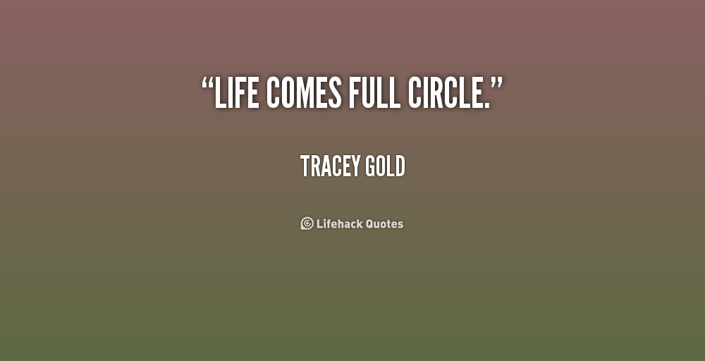 Comming With Quotes Thanks Quotesgram: Quotes About Coming Full Circle. QuotesGram