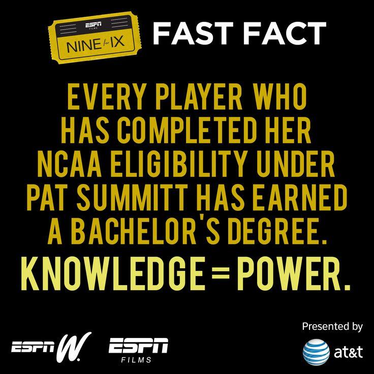 Pat Summitt Quotes: Pat Summitt Basketball Quotes. QuotesGram