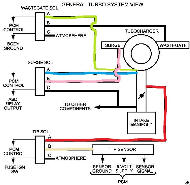 [SCHEMATICS_4NL]  ☑ 3 way switch wiring 2000 Dodge Neon Vacuum Diagram HD Quality ☑  pdf-tien.jimmy2k.it | 04 Neon Wiring Diagram |  | pdf-tien.jimmy2k.it