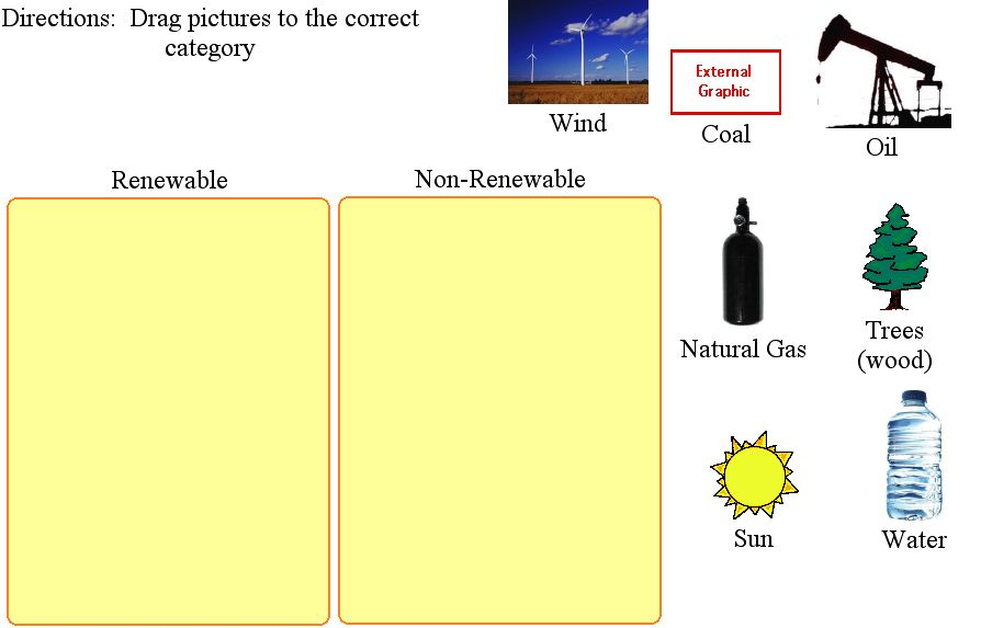 Renewable Vs Nonrenewable Resources Worksheet - Synhoff