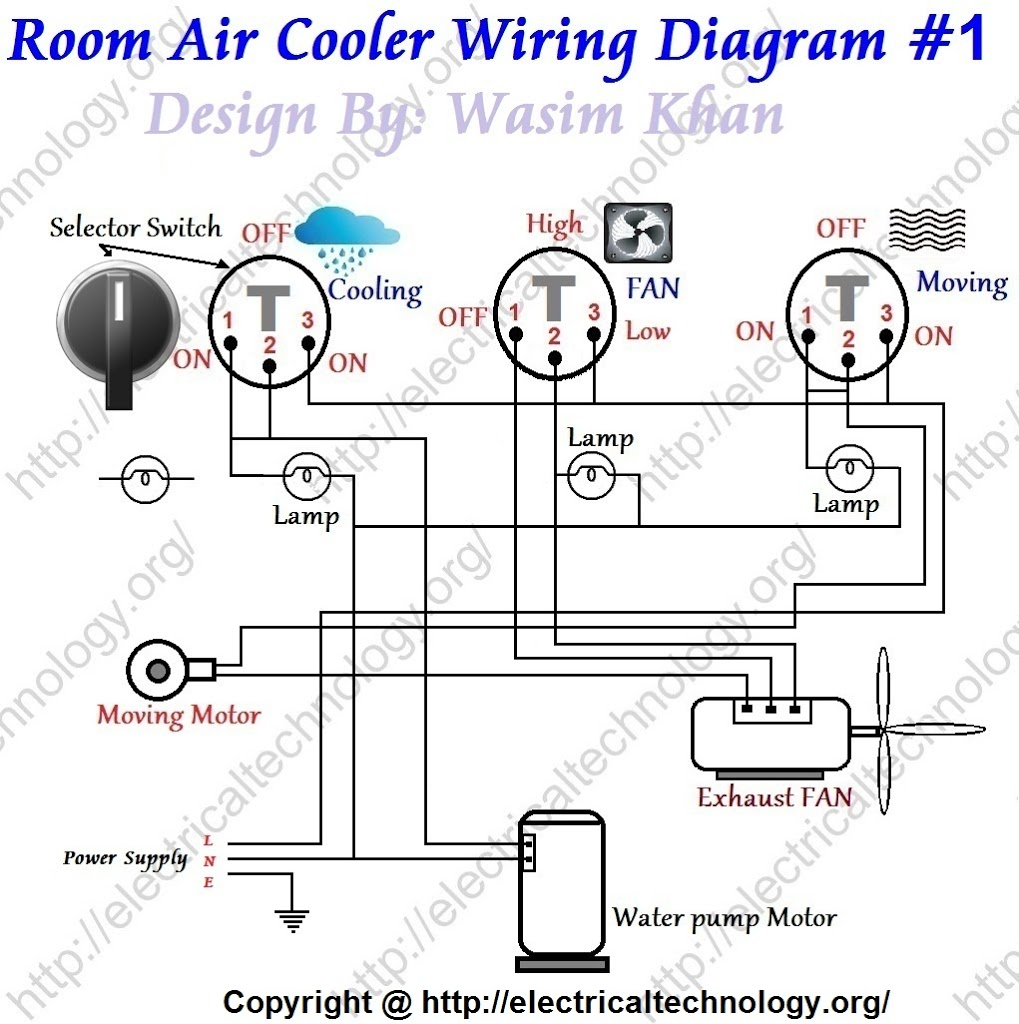 federal cooler packaged wire diagram. pdf archive by usman ahmad wiring  diagram. find out here norlake freezer wiring diagram download. norlake walk  in cooler wiring diagram free wiring diagram. walk in freezer  a.2002-acura-tl-radio.info. all rights reserved.