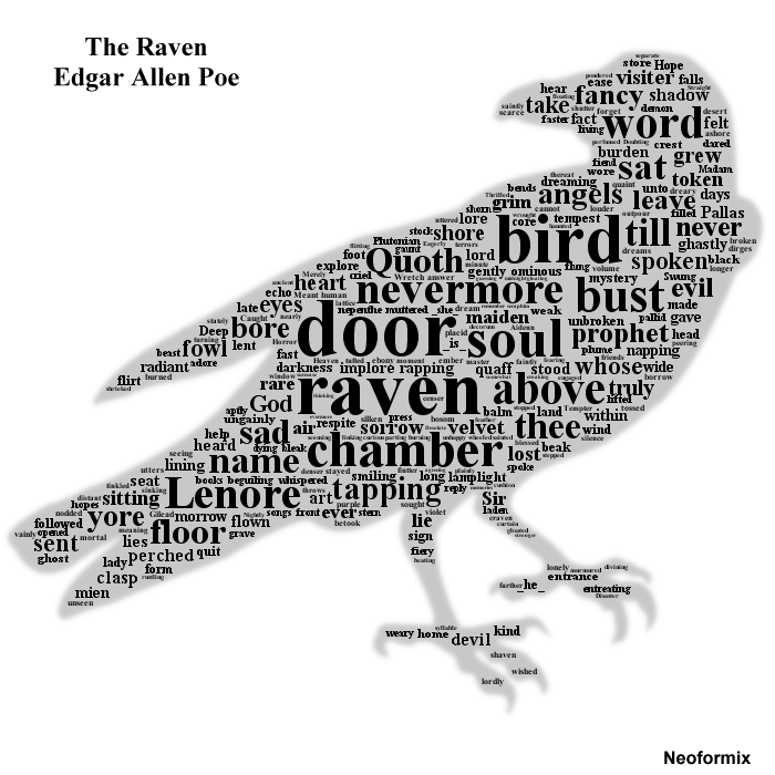 Sayings About Ravens: Quotes About Ravens. QuotesGram