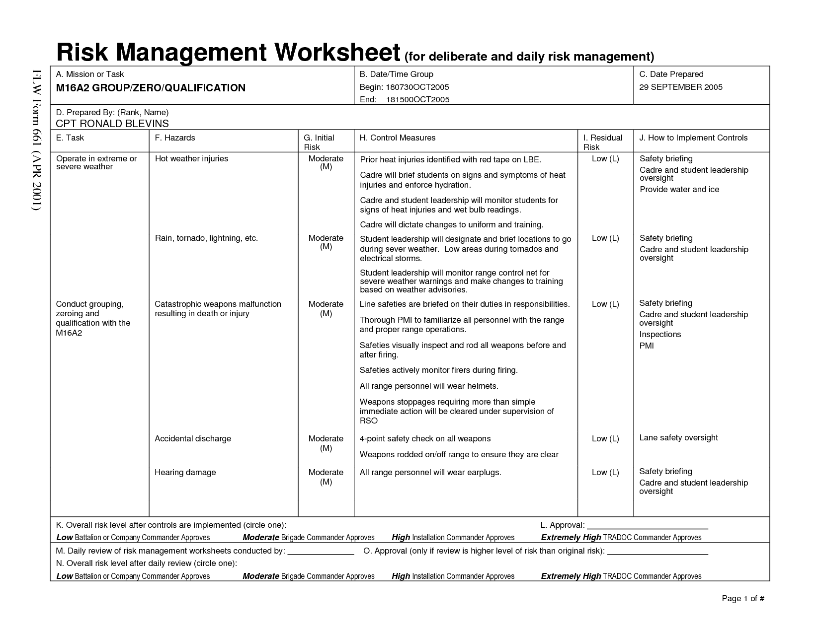 Printables Composite Risk Management Worksheet risk management worksheet worksheets for school kaessey army composite hypeelite