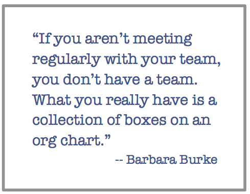 Quotes About Team Meeting