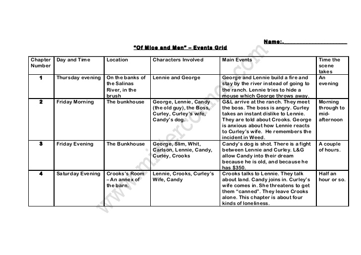 of mice and men a comprehensive Short answer study guide questions of mice and men short answer study guide questions of mice and men which has a comprehensive collection of book listed.