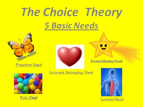 william glassers choice theory essay Choice theory, developed by dr william glasser, is the explanation of human behavior based on internal motivation as dr glasser explains in the most recent of his widely read books.