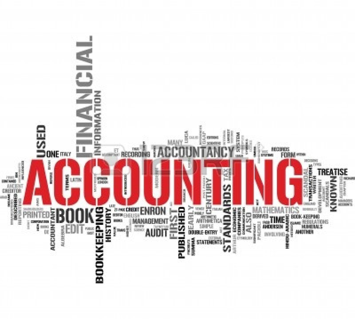 the effects of the development of big data on the accounting profession in the united states