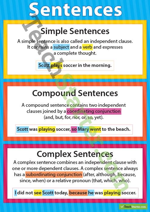 Complex Sentence Quotes  Quotesgram