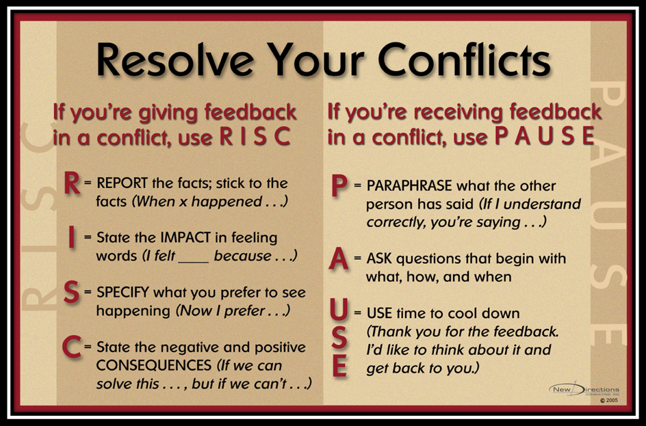 resolving conflicts and disagreements in a relationship