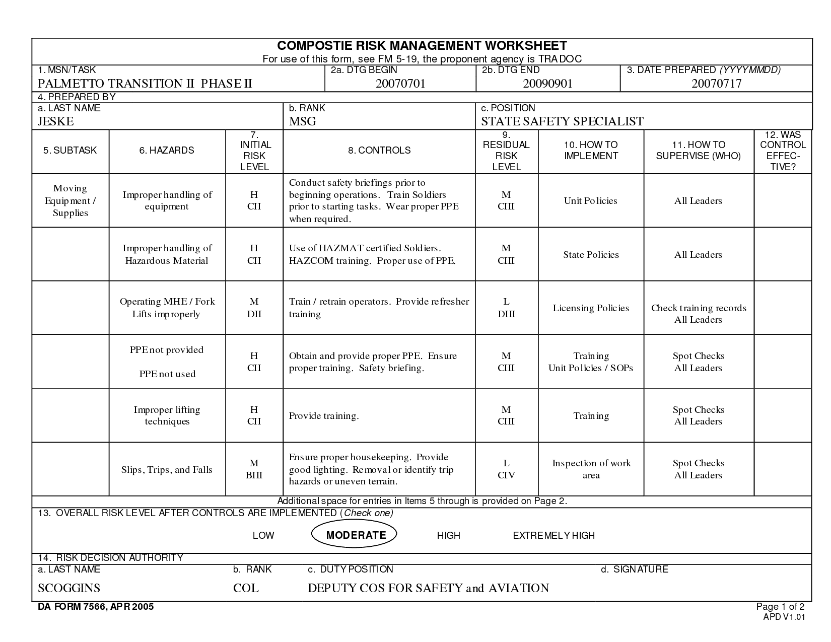 Printables Risk Management Worksheet composite risk management worksheet syndeomedia