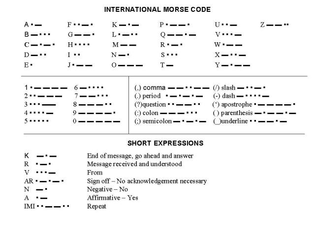 bf1 how to translate morse code