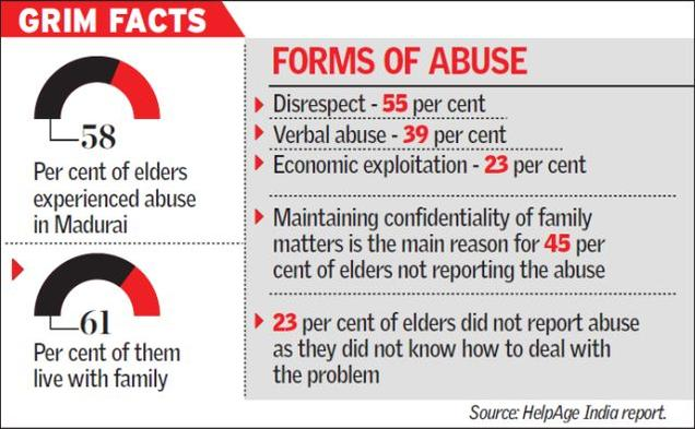 Quotes About Elderly Abuse Quotesgram