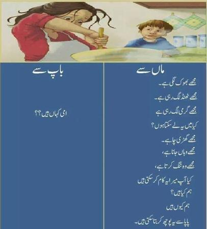 Mother Quotes From Daughter In Urdu Urdu Quotes About Moth...