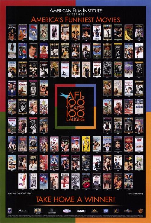 100 Movies 100 Quotes: Afi 100 Years 100 Quotes. QuotesGram