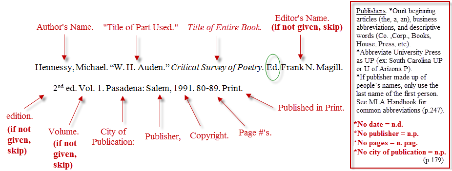 story of an hour in mla format A: titles of individual short stories and poems go in quotation marks  story by  andre dubus appears in his collection, dancing after hours.