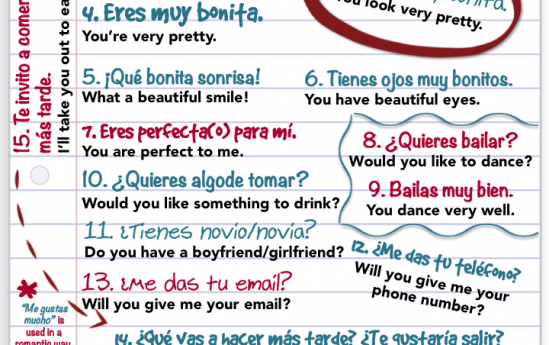 are you flirting with me in spanish You are reading teach me how to flirt mother tongue and i wrote chika rather than chica which is the correct spelling for darling in spanish or.