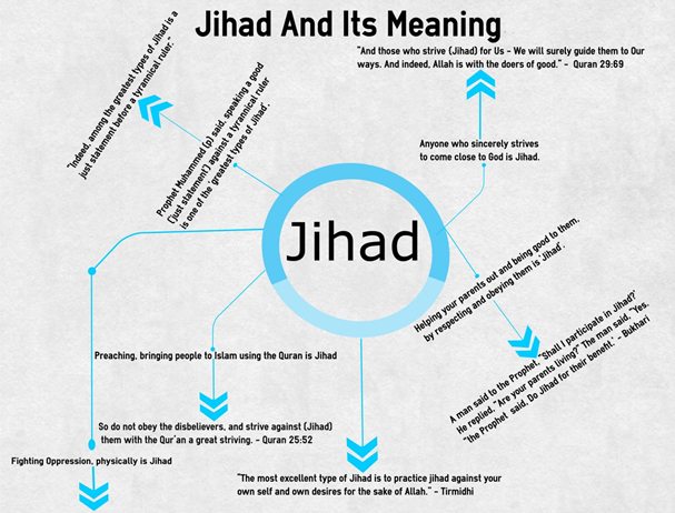 islam has been hijacked by terrorists essay Read this essay on what is terrorism four separate planes were hijacked that day by terrorists and islam has been associated with terrorism more.