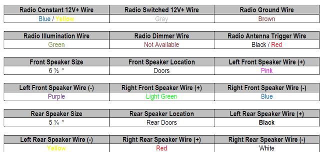 2001 Toyota 4Runner Radio Wiring Diagram from cdn.quotesgram.com
