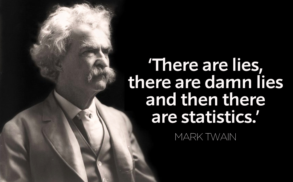 Mark Twain Quotes: Famous Quotes Mark Twain. QuotesGram