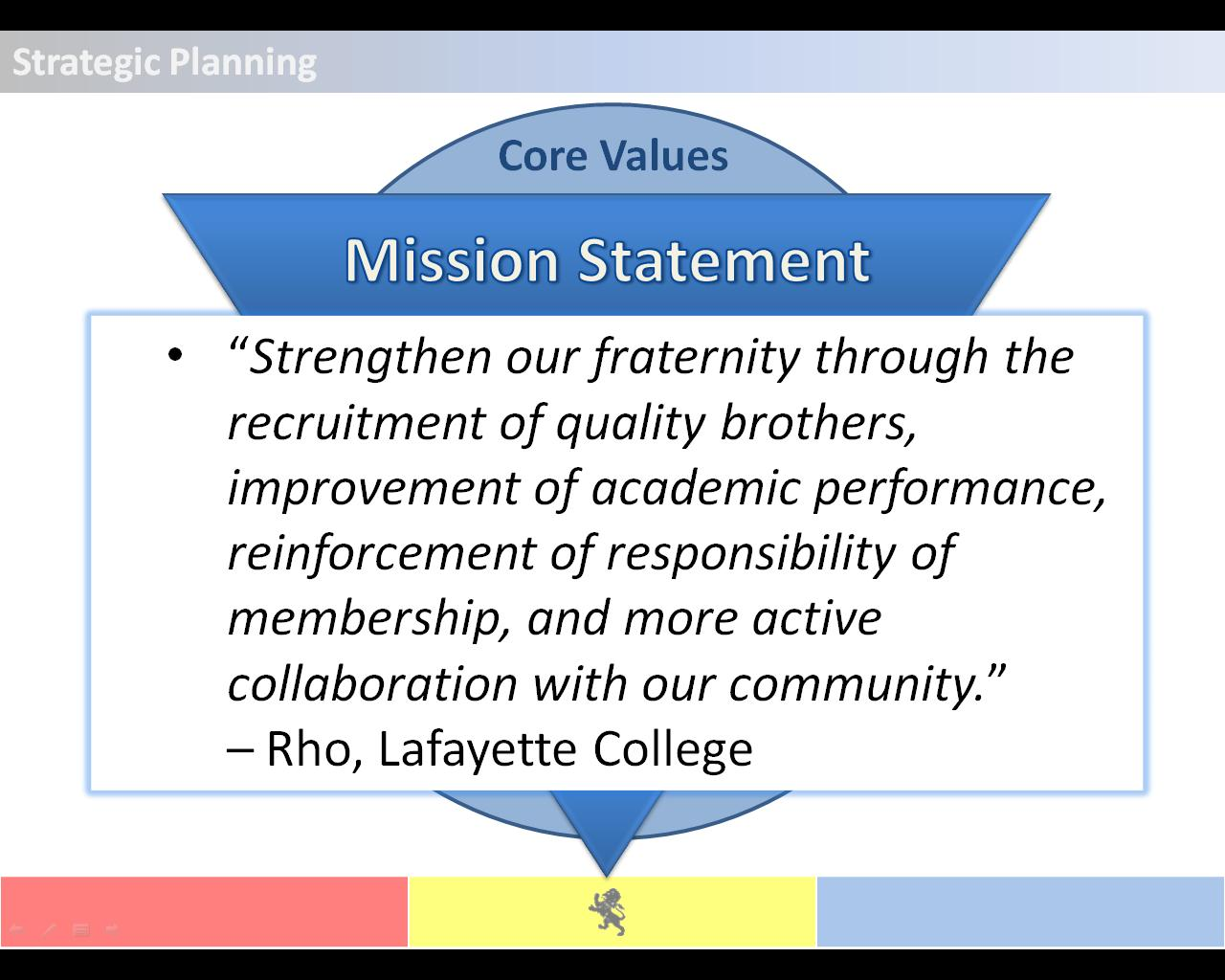 personal mission statement core values A farm business mission statement reflects the core values and beliefs of the individuals who lead the business to the extent there are large differences between a farm mission and a personal mission, or between farm business values and personal core values, there will be discord and friction for that individual within the business.