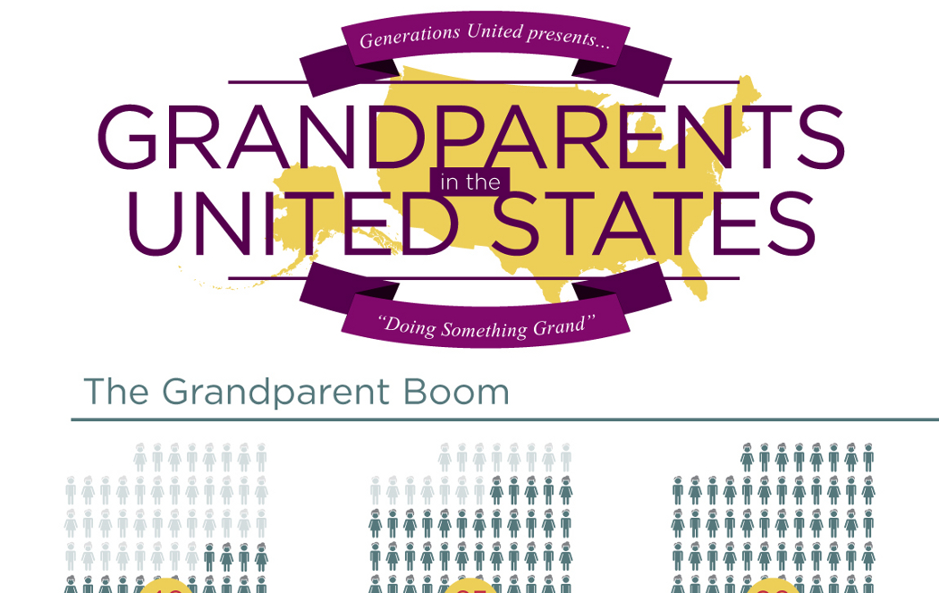 being raised by grandparents essay Return to professional judgment : student raised by grandparents occasionally a student will have been raised by his or her grandparents or other relatives.