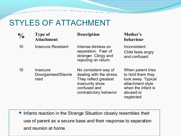 Secure Attachment Theory Quotes  Quotesgram